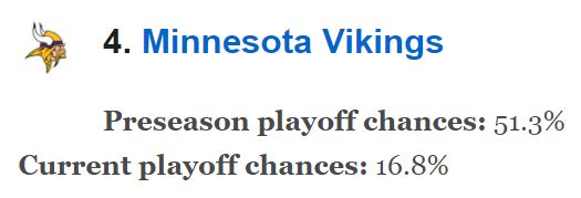 Viking chances of making playoffs 2020